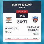 KK Gradina poražena u prvom meče finala play off-a, u subotu druga utakmica u Srebreniku